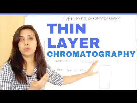 Thin Layer Chromatography | Principle