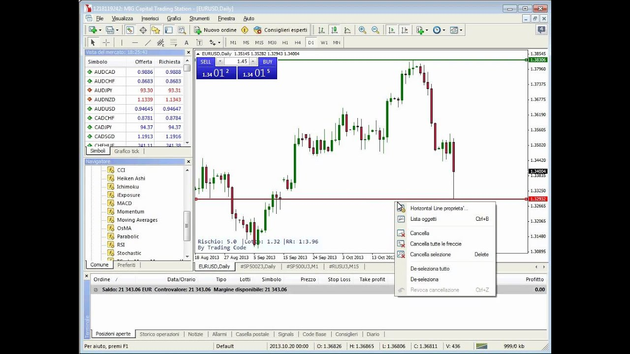Top binary options strategy