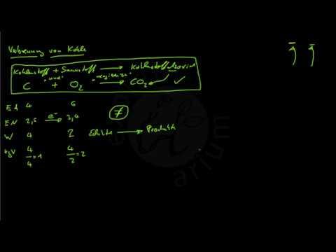 Aufstellen von Reaktionsgleichungen - YouTube