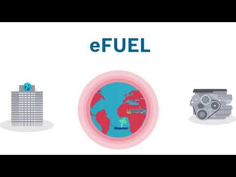 EN   Bosch study: Carbon-neutral cars with synthetic fuels