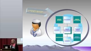 Enfermería Familiar y Comunitaria - Sesión Plenaria