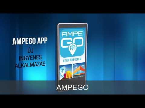 budapest villányi út térkép AmpeGo, Traffipax,Parkoló,ATM,defibrillátor térkép – Alkalmazások  budapest villányi út térkép