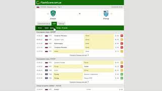 Ахмат Ротор Прогноз и обзор матч на футбол 19 августа 2020 Премьер лига Тур 3