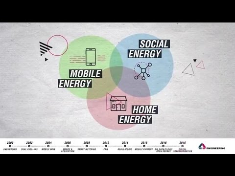 Engineering Spain y el Mercado de Utilities y Energía