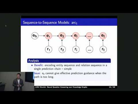 ODSC India 2019 - Learning Entity embedding's form Knowledge Graph