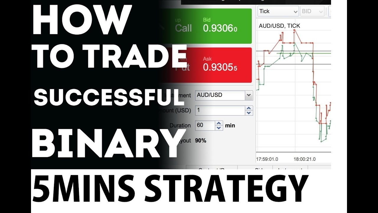 Binary options 5 min strategy war virtual sports betting software for bookies