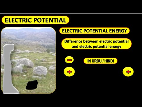 electric potential in urdu animated