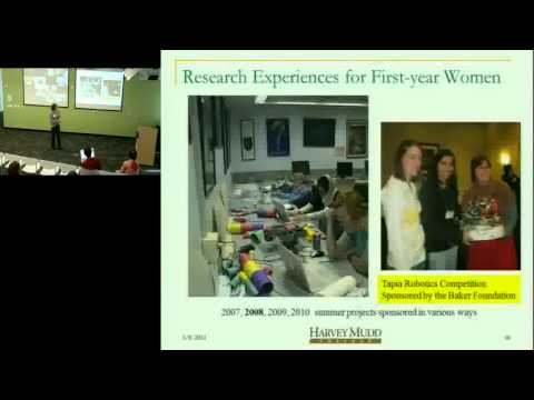 Women in Computer Science @ Harvey Mudd College: Three Promising Practices