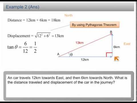 Distance Vs Displacement Examples Force And Motion Youtube