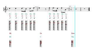 Piano Notes & Chords Tutorial  - City of Stars - La La Land (Sheet music - Guitar chords)