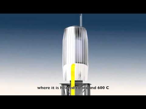 Concentrated Solar Thermal Plant Animation