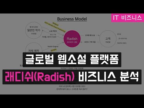 760억원 투자유치, 글로벌 웹소설 플랫폼 - 래디쉬(Radish) 비즈니스 분석 (0)