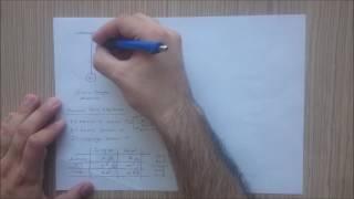 Mühendislik - Mekanik Titreşim - Sarkaç Modeli Hareket Denklemi ve Doğal Frekansı