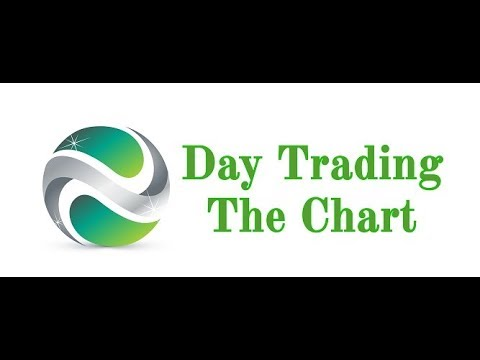 $8,300 Day Trading Emini SP With Trader X