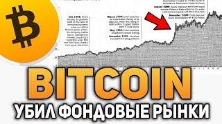 Биткоин Начало Революции! Bitcoin Превзошел Фондовый Рынок в 2019 году