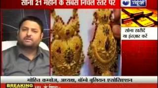 gold price in india right time to buy