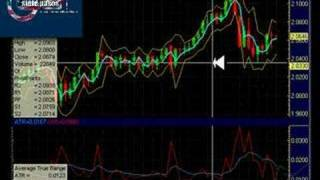 Medir cuanto se mueve un mercado