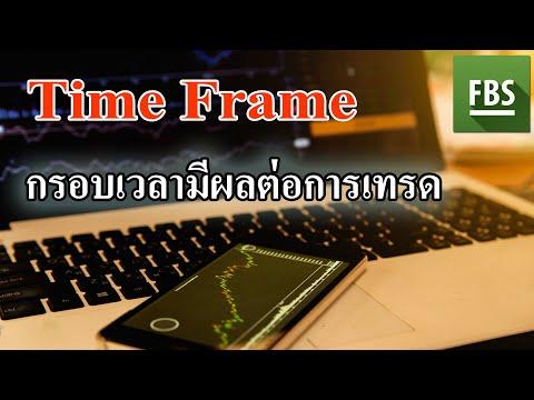 "Time Frame กรอบเวลาการเทรด Forex เลือกอย่างไร ""FBS"""