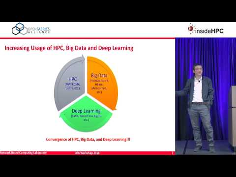 DLoBD: An Emerging Paradigm of Deep Learning over Big Data Stacks on RDMA-enabled Clusters