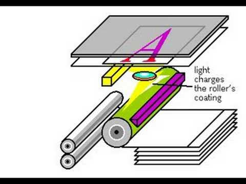 How Photocopiers Work Youtube