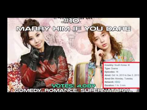 Top 20 Supernatural Korean Drama List - Korean Drama Fan Club