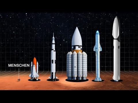 Wie groß kann eine Rakete tatsächlich sein? Größenvergleich