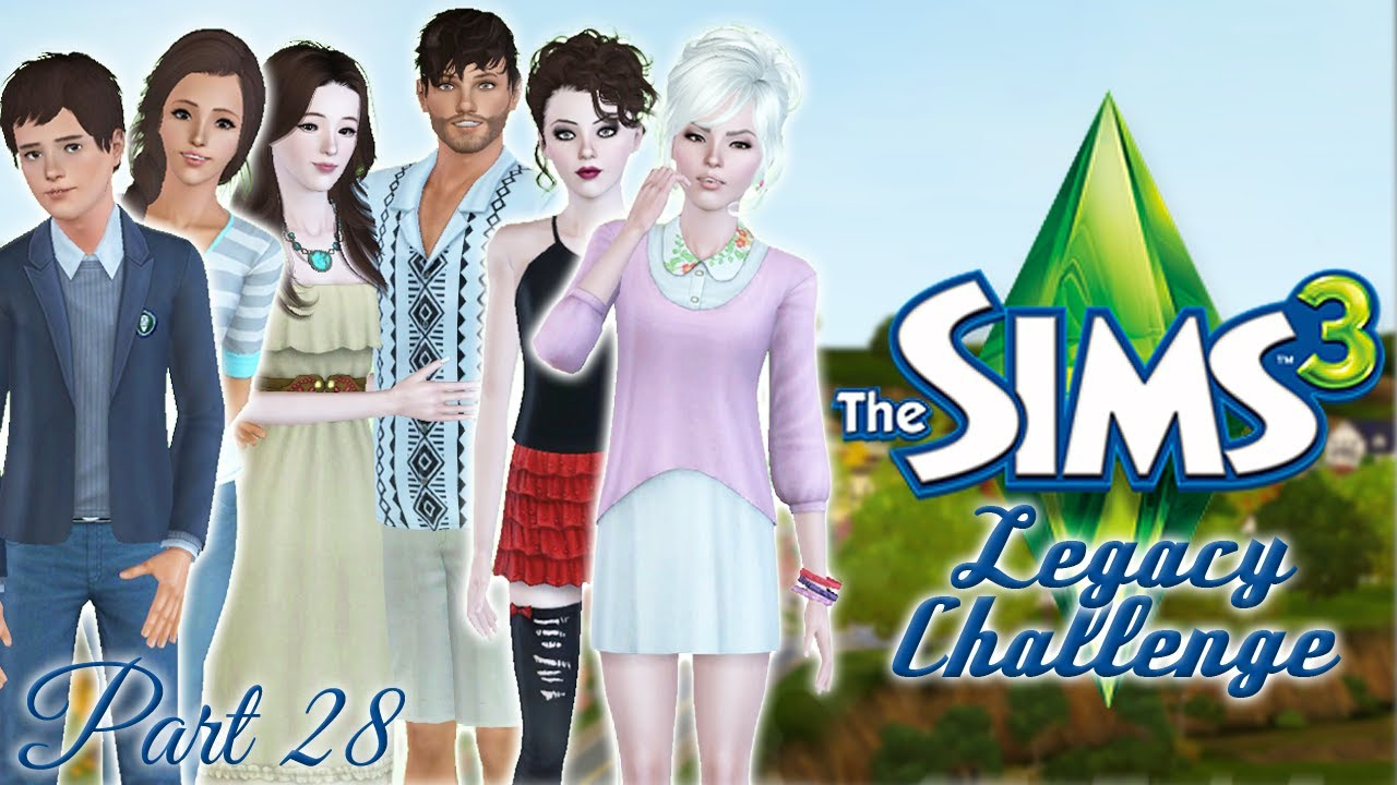 The Sims 4 Guide Development