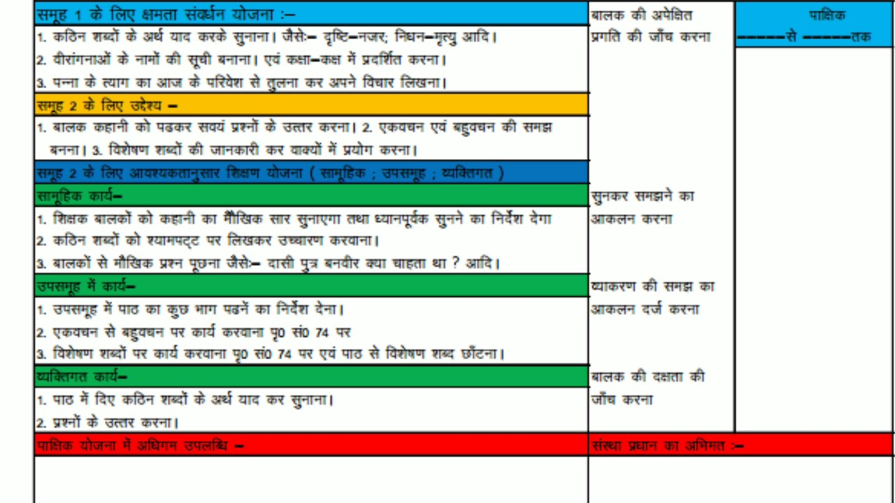 Cce Lesson plan for class 1 to 5 in hindi cce path yojana पाठ योजना