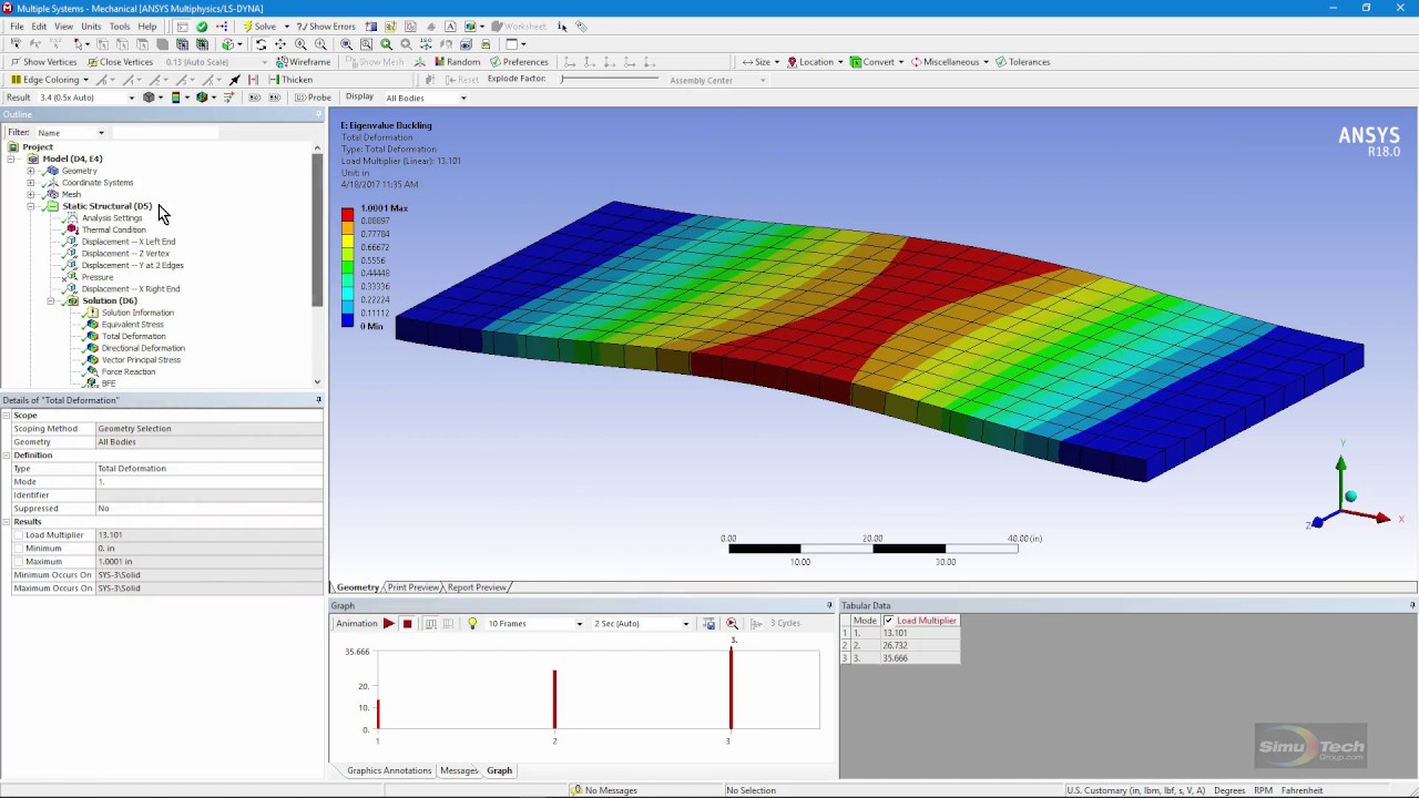 How to perform a buckling analysis with thermal expansion in ANSYS  Workbench Mechanical