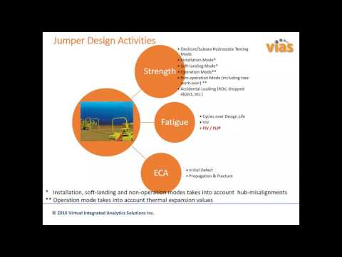 Subsea Jumper Design Optimization Webinar