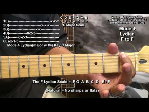 How To Play All 7 Major Scale MODES On Guitar Series LESSON 1  Origin Of The 7 Modes
