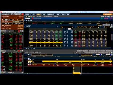Weekly Option Expiration Strategy Using SPY ETF