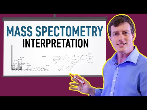 MCAT Interpreting Mass Spectrometry