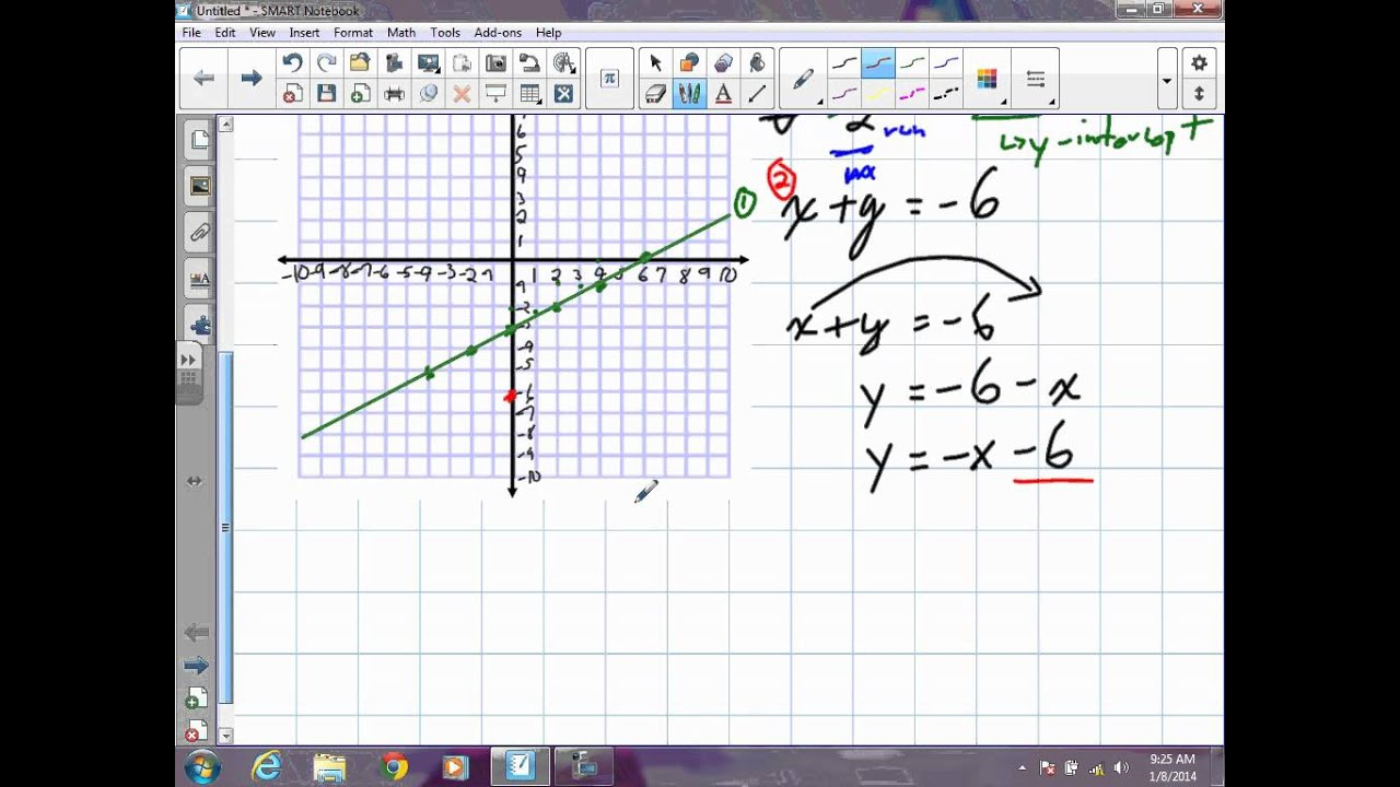 Solving Linear Systems by Graphing Grade 9 Academic Lesson 6 7 8 1 14