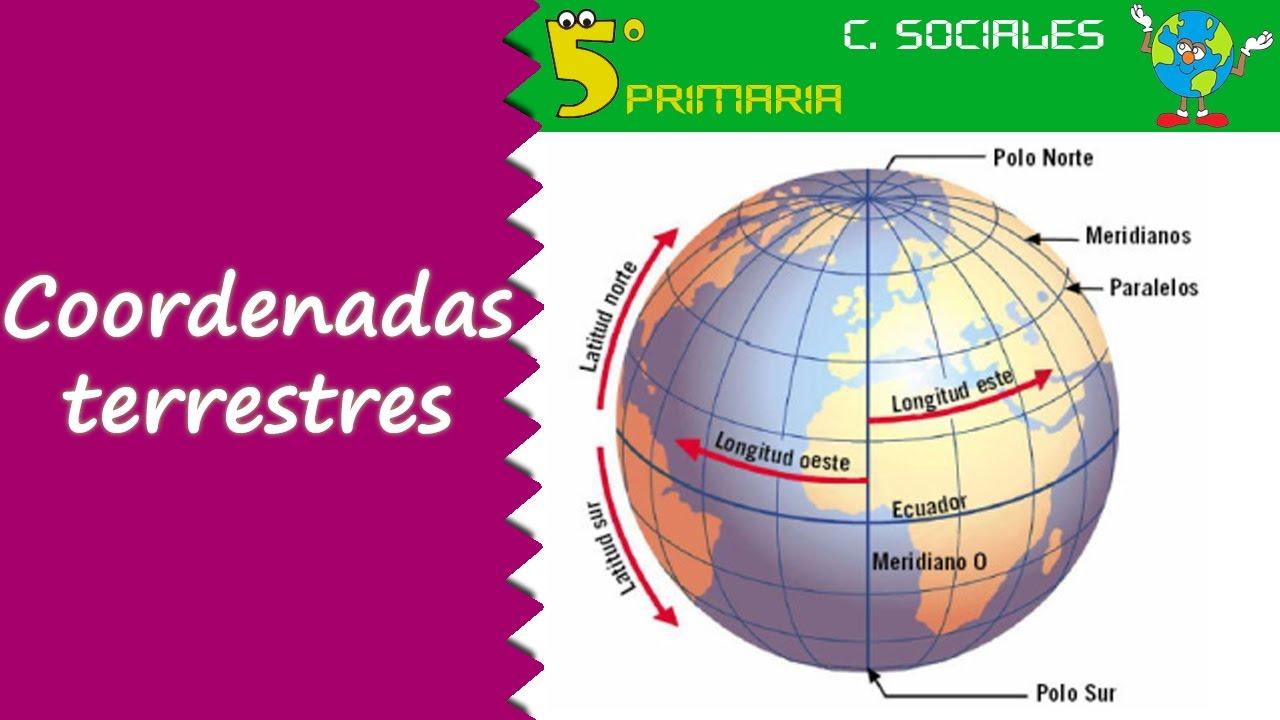 Coordenadas terrestres. Sociales, 5º Primaria. Tema 2