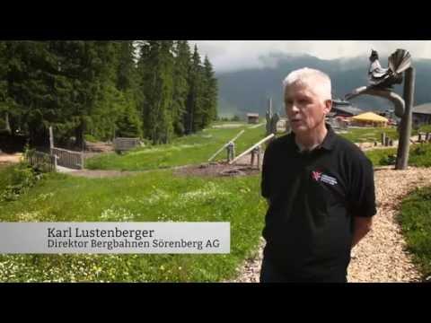 Gewinner Swiss Mountain Award 2015