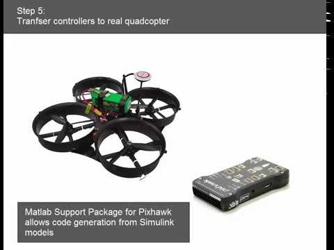 Model based control design for a quadcopter (Matlab, Simulink, Pixhawk)