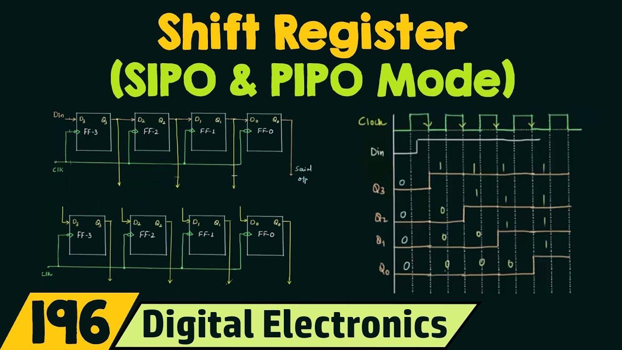 Shift Register (SIPO  PIPO Mode) - YouTube
