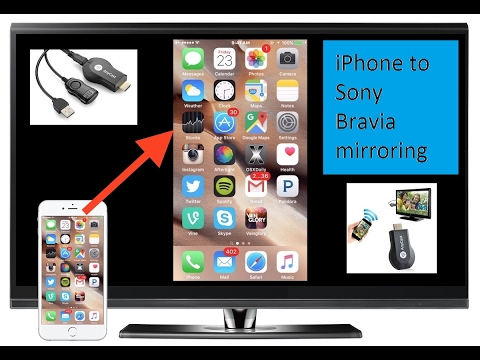 Unboxing anycast dongle mirror or screen android iphone for Mirror iphone to tv