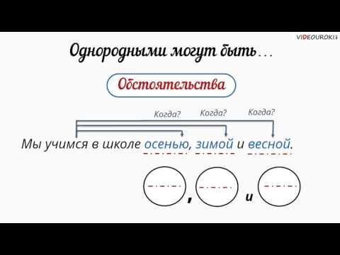 """Видеоурок по русскому языку """"Однородные члены предложения"""""""