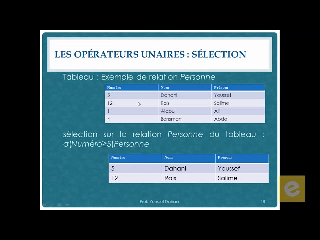SQL 3: Algèbre relationnelle: Sélection et Projection