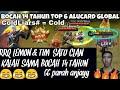RRQ LEMON & TEAM KALAH SAMA BOCAH 14 TAHUN TOP 6 GLOBAL | MOBILE LEGENDS INDONESIA