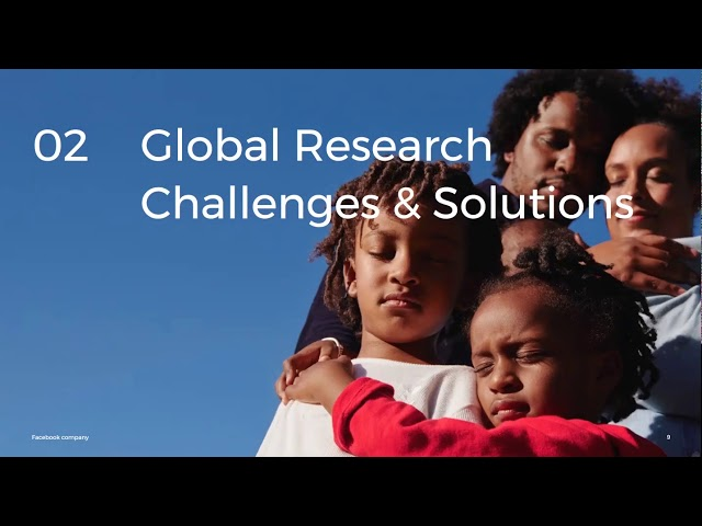 Conducting global quantitative research Facebook