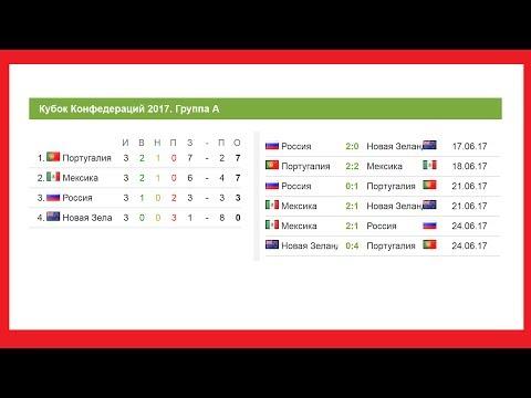 матч россия - мексика