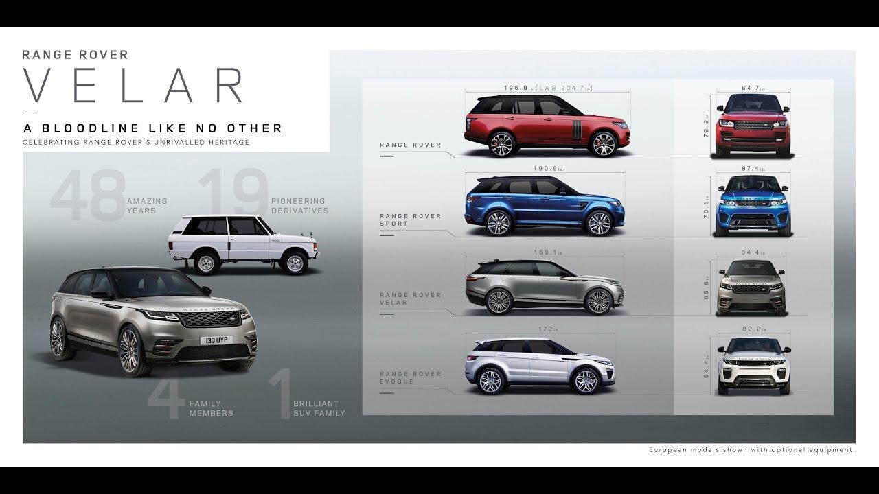 range rover velar future of land rover youtube. Black Bedroom Furniture Sets. Home Design Ideas