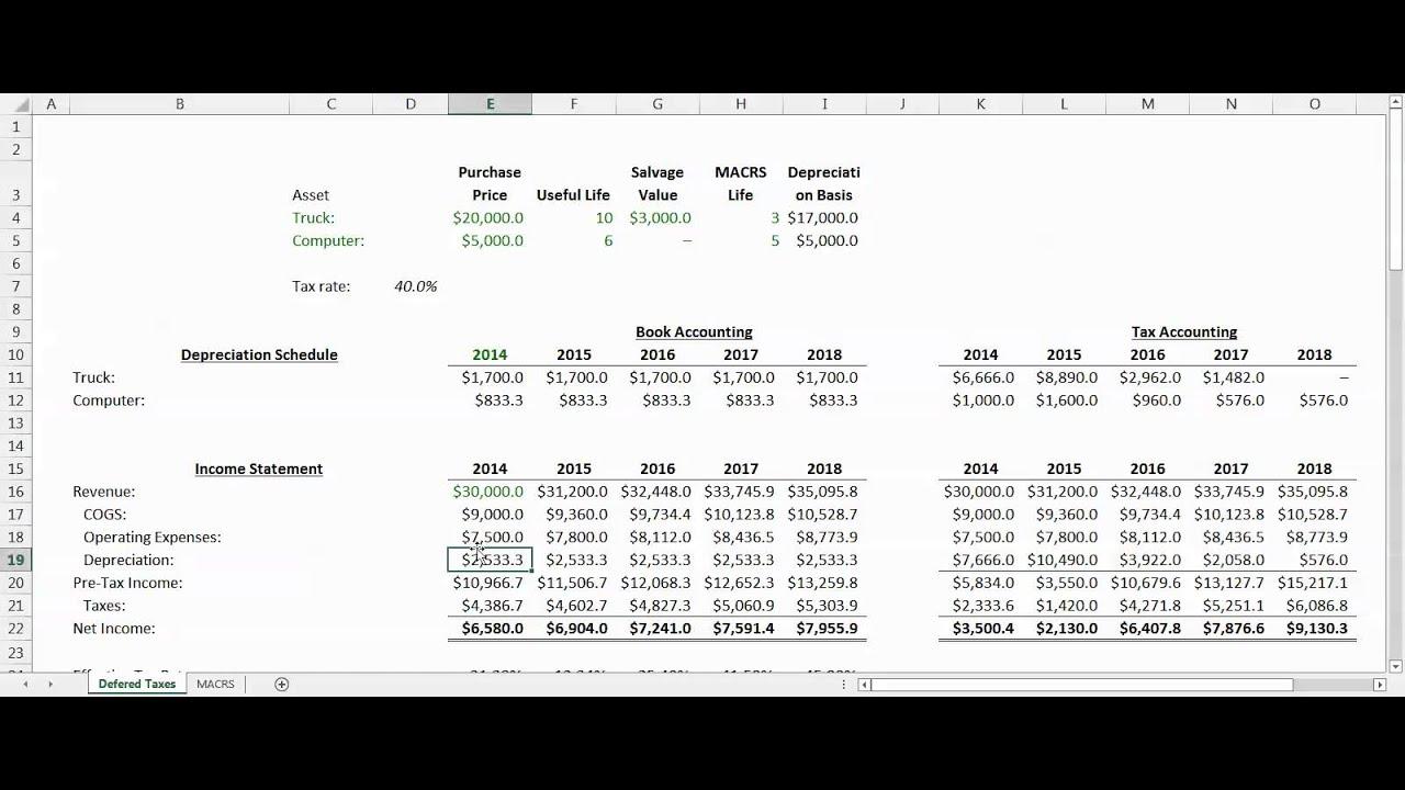 working schedule format