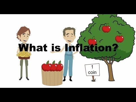 Econ Vids for Kids: What is Inflation?