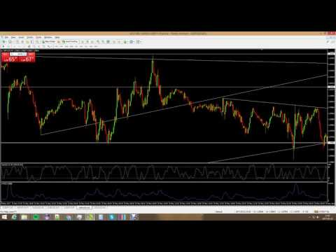 Binary Options Channel - YouTube