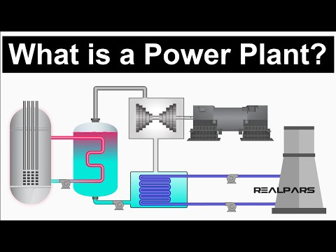 Power Plant Explained | Working Principles