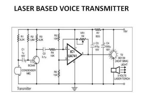 laser communication system ppt youtubelaser communication system ppt